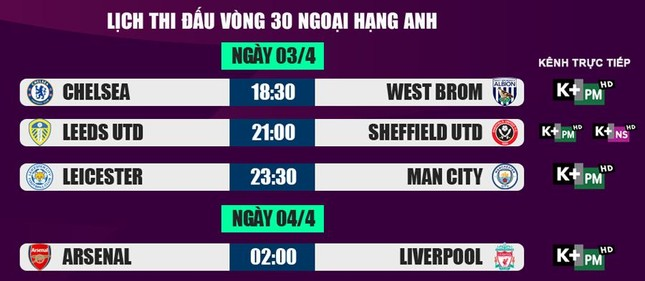 Lịch thi đấu Ngoại hạng Anh 3/4: Đại chiến Arsenal vs Liverpool ảnh 2