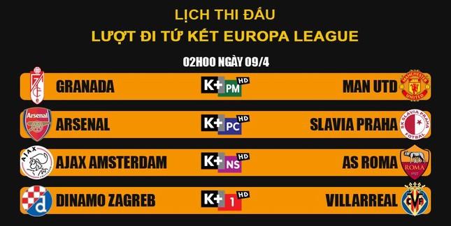 Lịch trực tiếp lượt đi tứ kết Europa League: M.U và Arsenal xuất trận ảnh 2