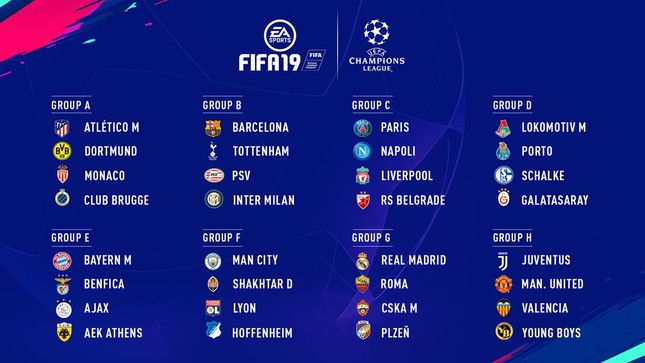 Bốc thăm Champions League: M.U, Liverpool gặp khó ảnh 1