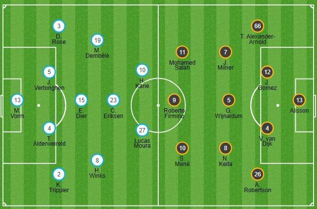Tottenham vs Liverpool (1-2): Thuyền chìm tại bến ảnh 1