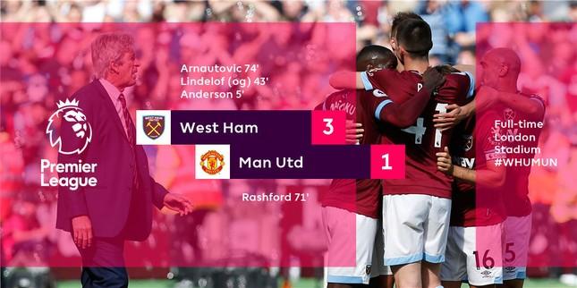 West Ham vs M.U (3-1): Quỷ đỏ sa lầy ảnh 16