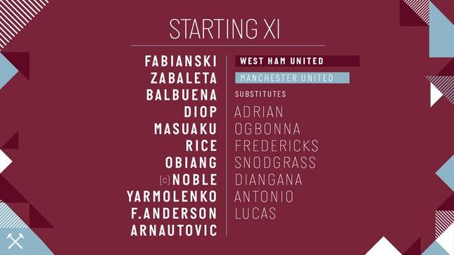 West Ham vs M.U (3-1): Quỷ đỏ sa lầy ảnh 1