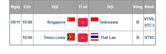 Lịch thi đấu AFF Cup 2018 hôm nay: Nhà vô địch xuất trận ảnh 1
