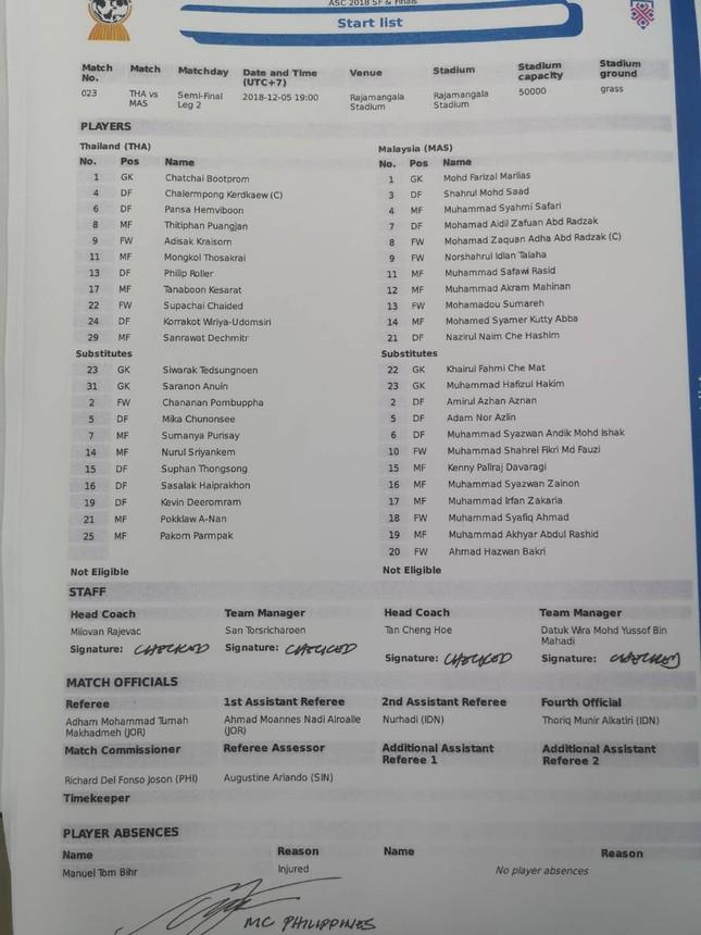Malaysia ngoan cường vượt Thái Lan vào chung kết AFF Cup ảnh 14