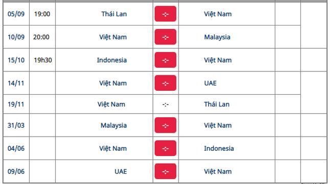 Vòng loại World Cup 2022: Xem 'đại chiến' Việt Nam - Thái Lan ở đâu? ảnh 1