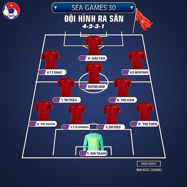 Tuyển nữ Việt Nam tái đấu với Thái Lan ở chung kết SEA Games 30 ảnh 1
