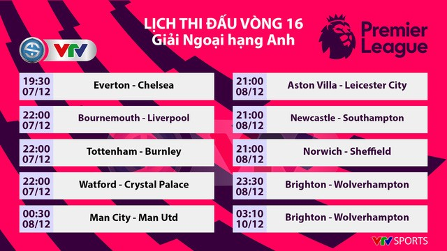 Lịch thi đấu Ngoại hạng Anh hôm nay: Derby thành Manchester ảnh 1