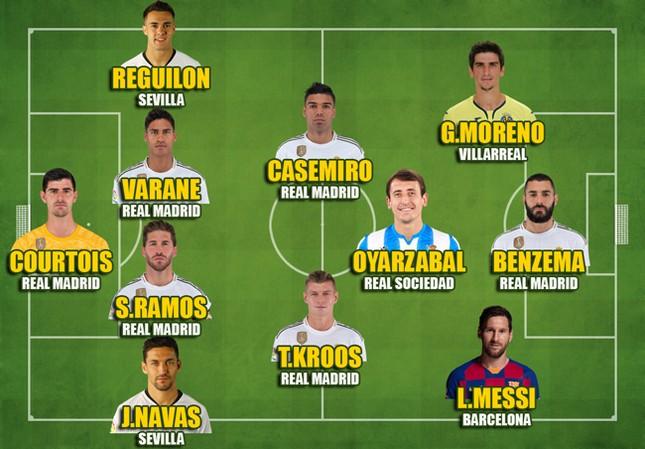 Đội hình hay nhất La Liga 2019-2020: 'Kền kền' áp đảo ảnh 2