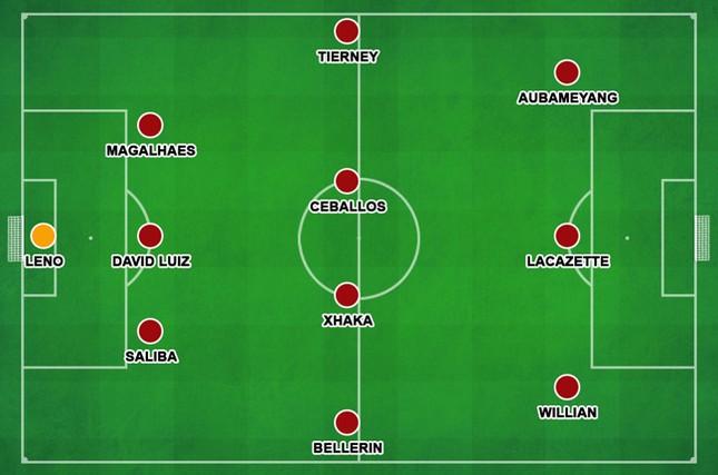 Arsenal mùa giải 2020-2021: Chờ Pháo gầm vang! ảnh 3