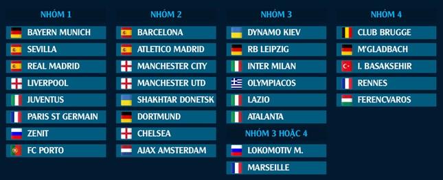 Champions League 2020-2021 sẽ có nhiều bảng 'tử thần'? ảnh 1