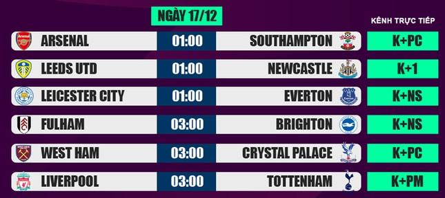 Lịch thi đấu, trực tiếp Ngoại hạng Anh 16/12: Rực lửa Anfield ảnh 2
