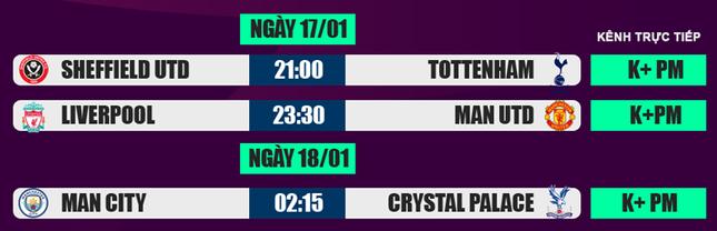 Lịch thi đấu Ngoại hạng Anh 17/1: Rực lửa đại chiến Liverpool vs M.U ảnh 2