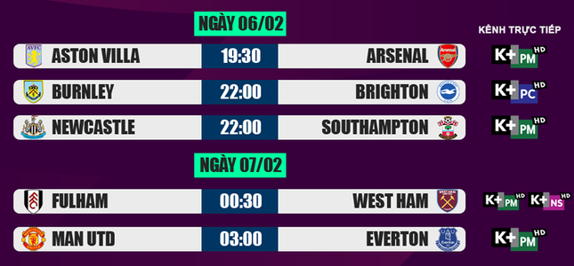 Lịch thi đấu Ngoại hạng Anh 6/2: M.U tái đấu Everton ảnh 2