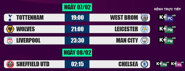 Lịch thi đấu Ngoại hạng Anh 7/2: Man City phá dớp Anfield? ảnh 2