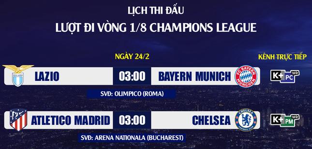 Lịch thi đấu Champions League 23/2: Bão táp chờ Chelsea ảnh 2