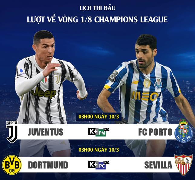 Lịch thi đấu Champions League 9/3: Chờ Ronaldo ngược dòng ảnh 2