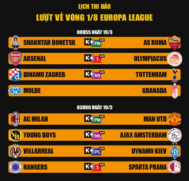 Lịch thi đấu Europa League: 'Tử chiến' AC Milan vs M.U ảnh 2