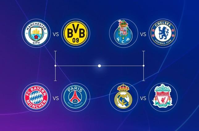 Kết quả bốc thăm tứ kết Champions League: Tái hiện 2 trận chung kết! ảnh 1