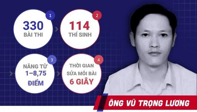Ông Vũ Trọng Lương trong vụ gian lận thi cử ở Hà Giang là ai? ảnh 1