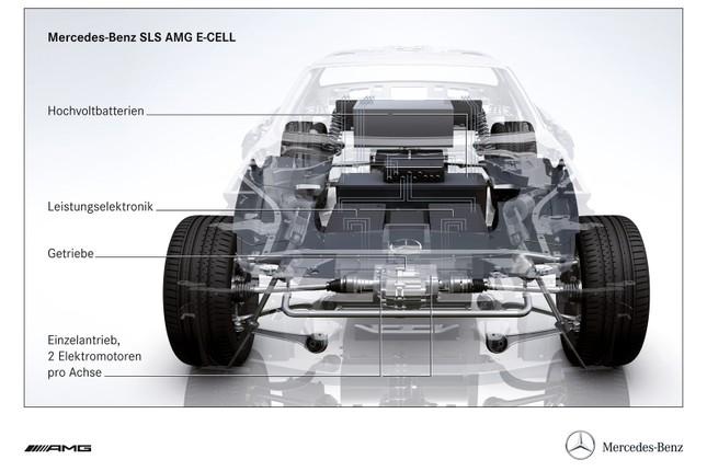Mercedes-Benz sản xuất SLS AMG E-Cell Prototype ảnh 8