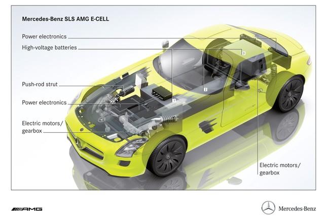 Mercedes-Benz sản xuất SLS AMG E-Cell Prototype ảnh 7
