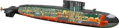 Mô hình bên trong tàu ngầm lớp Kilo 636