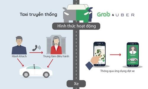 Grab: Quản như công ty taxi là bước lùi của Việt Nam ảnh 1