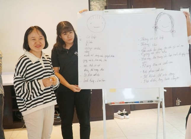 Tập huấn về giới và Bình đẳng giới trong Dự án 'Tôi mạnh mẽ' ảnh 4