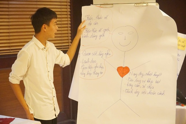Tập huấn về giới và Bình đẳng giới trong Dự án 'Tôi mạnh mẽ' ảnh 10