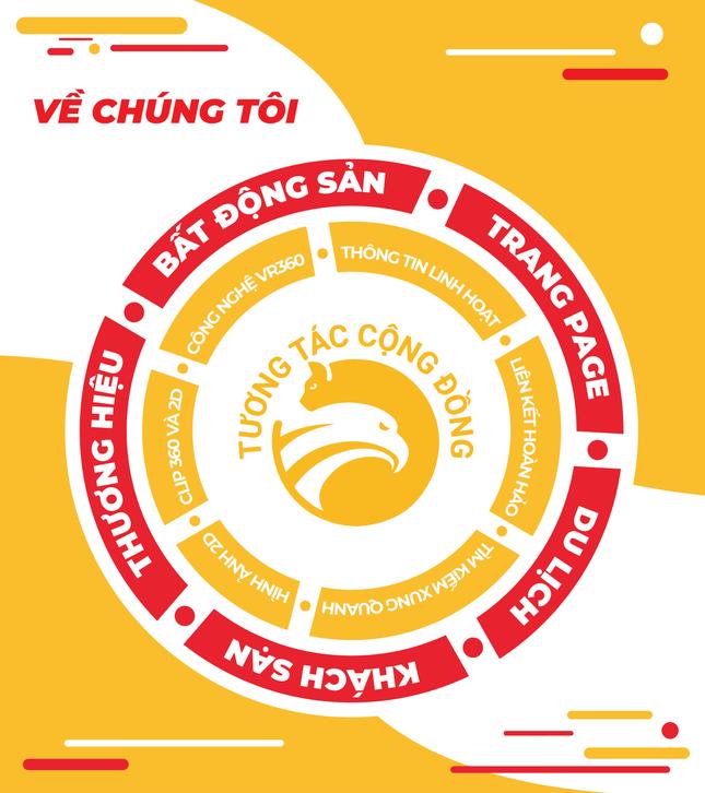 Vai trò và thách thức bất động sản Việt Nam ảnh 1