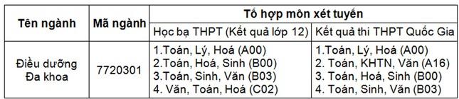 Việt Nam bắt đầu giai đoạn già hóa dân số: Cần lượng lớn nhân lực điều dưỡng ảnh 7