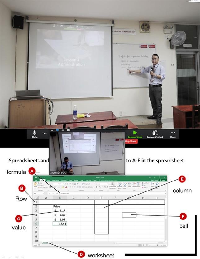Sinh viên ĐH Duy Tân chuyển sang học toàn bộ Online giữa dịch COVID-19 ảnh 7