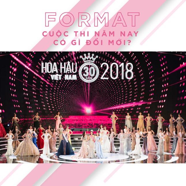 Hỏi – Đáp: hoa hậu Việt Nam 2020 ảnh 2