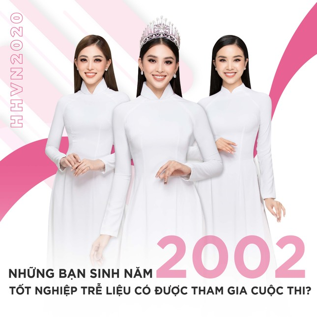 Hỏi – Đáp: hoa hậu Việt Nam 2020 ảnh 4