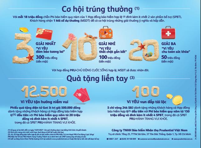 Cùng Prudential 'Trao nhiều vì yêu thương' với các quà tặng gần 12 tỷ đồng ảnh 1