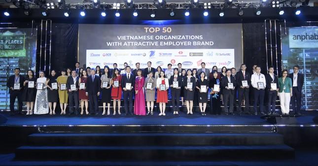 SCB là một trong 10 ngân hàng Việt có môi trường làm việc tốt nhất ảnh 1