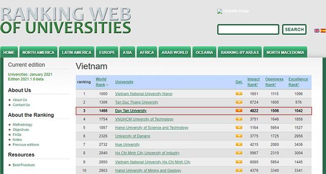 Các Đại học của Việt Nam trên Bảng xếp hạng Webometrics đầu năm 2021 ảnh 1