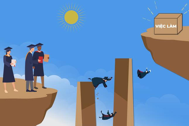 Làm sao để thoát khỏi nỗi lo việc làm đối với giới trẻ theo học nhóm ngành kinh doanh? ảnh 1