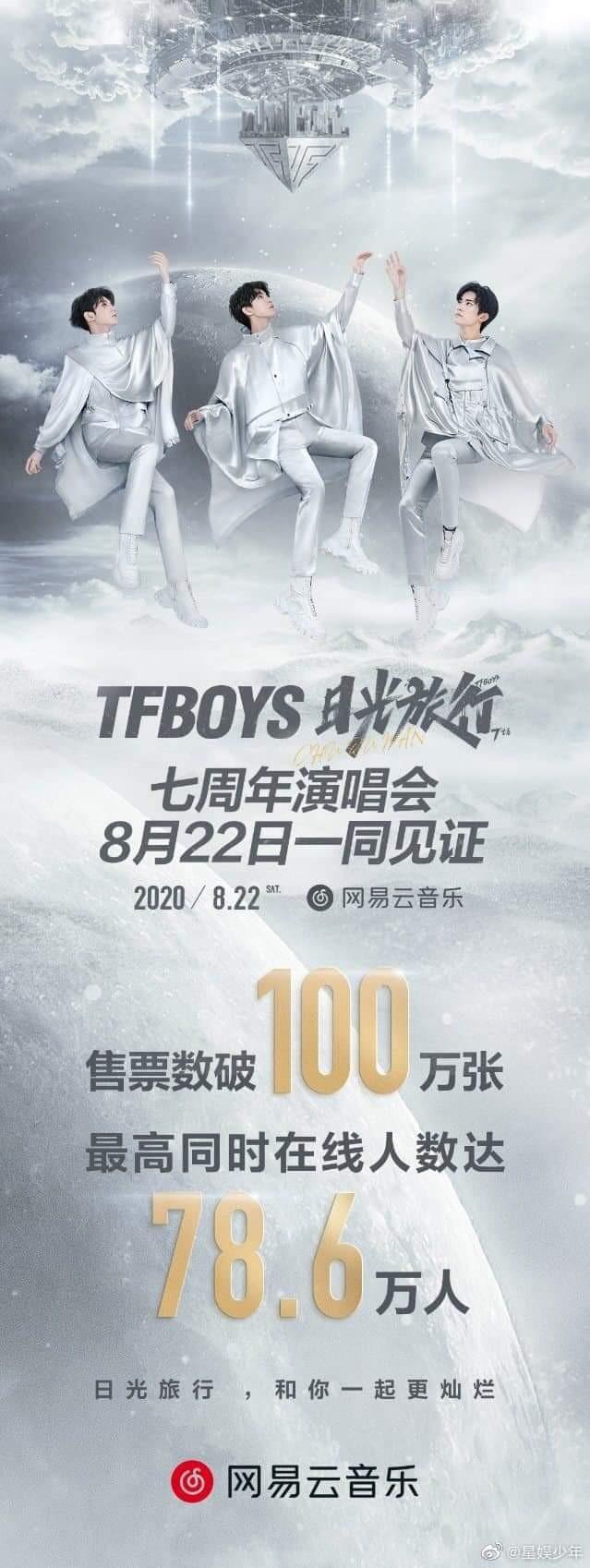 TFBOYS vượt qua BTS, lập kỉ lục Guinness mới về số lượng người xem concert online ảnh 1
