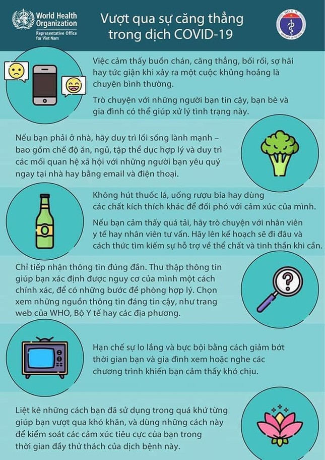 Những thói quen nguy hiểm của người Việt có thể khiến lây nhiễm Covid-19 ảnh 1