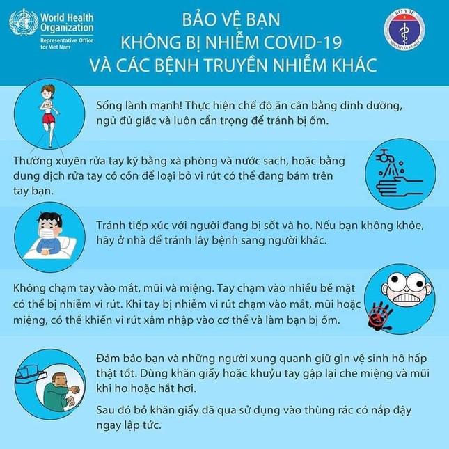 Tổ chức Y tế thế giới khuyến cáo cách bảo vệ 'chống' mắc Covid-19 ảnh 1