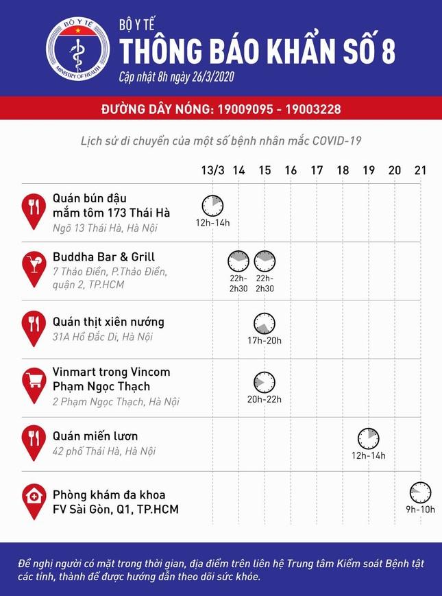Người dân đã đến 6 nơi này ở Hà Nội, TP.HCM cần báo ngay cho cơ quan y tế ảnh 1