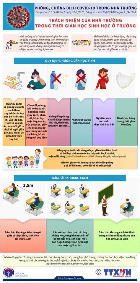 Những việc cần thiết phải làm để chống COVID-19 khi học sinh đi học trở lại ảnh 3
