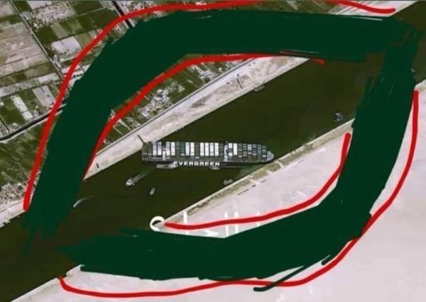 Vì sao tàu mắc kẹt ở kênh đào Suez có tên Ever Given, trong khi thân tàu có chữ Evergreen? ảnh 6