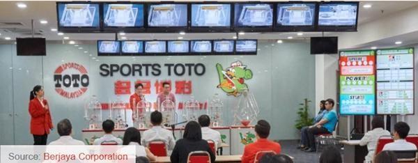 """Công ty xổ số ở Malaysia đăng kết quả xong bỗng thay đổi giải Nhất, bảo là """"lỗi đánh máy"""" ảnh 3"""