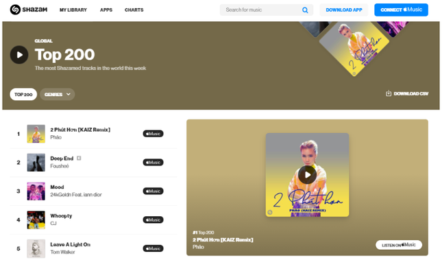 Ngạc nhiên chưa, Việt Nam lần đầu tiên có ca khúc chiếm No.1 BXH Shazam toàn cầu! ảnh 1