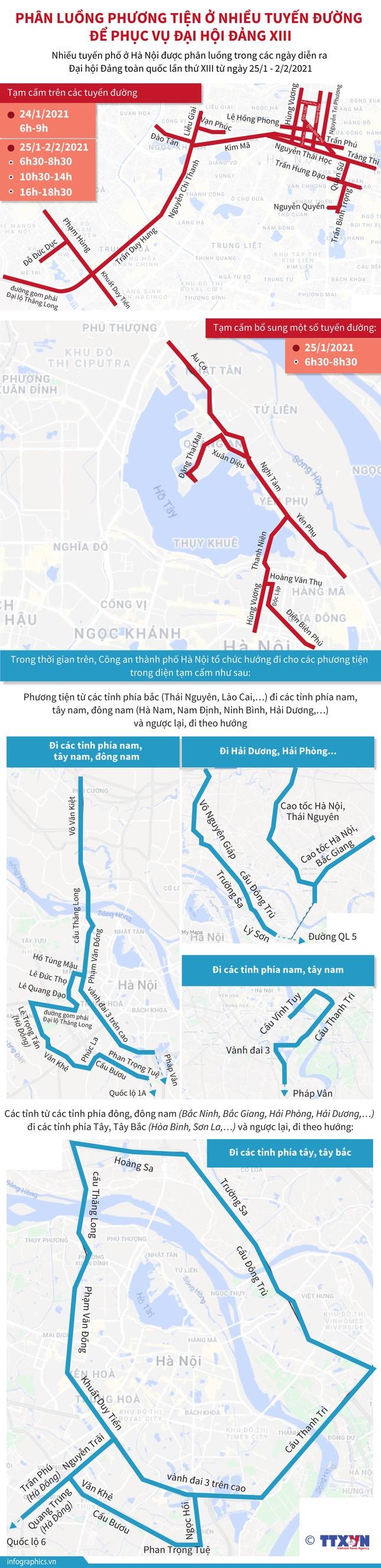 Hà Nội phân luồng giao thông phục vụ Đại hội Đảng XIII ảnh 1