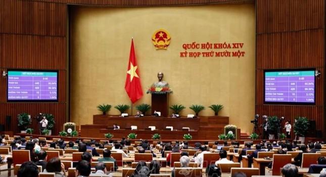 Hình ảnh quy trình miễn nhiệm Chủ tịch Quốc hội Nguyễn Thị Kim Ngân ảnh 5