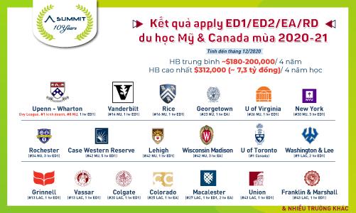 Bạn có muốn trở thành sinh viên Ivy League hay Top 50 ĐH danh giá nhất Mỹ và Canada? ảnh 1