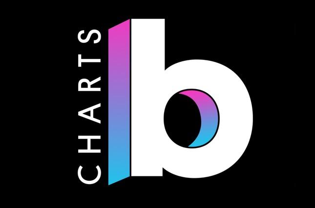BXH Billboard thêm cách tính điểm mới: Lượt stream trên Facebook cũng có ích! ảnh 2